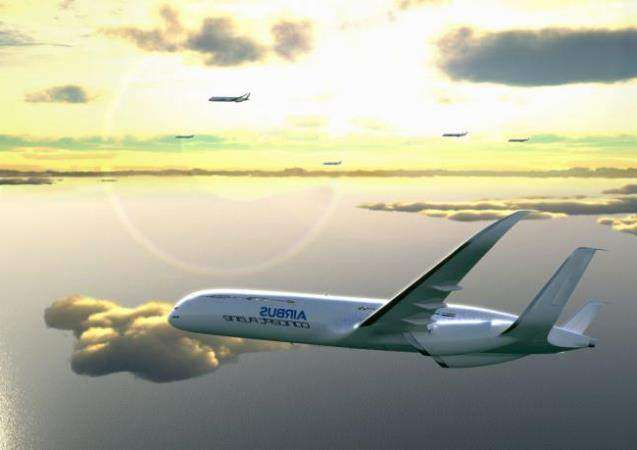 Future by Airbus